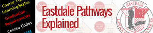 Eastdale Pathways